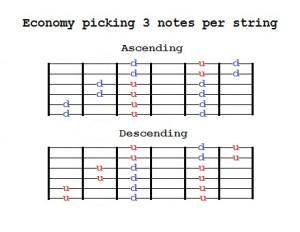 Economy picking 3NPS