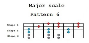 Major scale Pattern 6