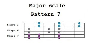 Major scale Pattern 7