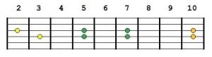 NSEW shapes_pentatonic_2