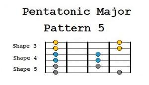 pentatonic major pattern 5